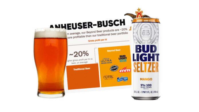 Anheuser-Busch Hard Seltzer profits